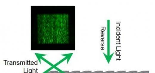 Ученые NIST создали оптический полупроводник, работающий со светом видимого диапазона