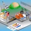 Apple открывает перерабатывающую отходы в электричество станцию