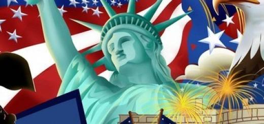50 фактов о США и американцах глазами россиянина