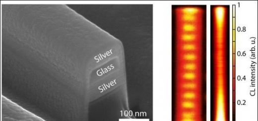 Создано устройство, внутри которого фазовая скорость световых волн бесконечна