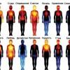 Карта человеческих эмоций