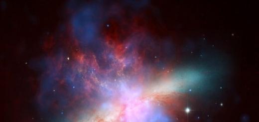 Сигара (галактика)