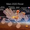 НАСА Mars 2020 Rover: каким будет марсоход нового поколения