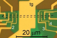 Ученые смогли «заморозить» спин электрона в наноустройстве с графеном