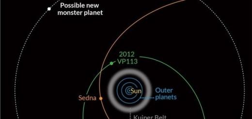 За Плутоном могут располагаться ещё две планеты