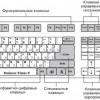 Список основных значений функциональных клавиш F1-F12 в операционной системе Windows.