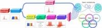 Датские исследователи ставят рекорд скорости передачи данных одним лазером по одному оптоволокну — 43 Тбит/с