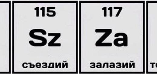 Четырем новым элементам таблицы Менделеева дали рекомендованные имена