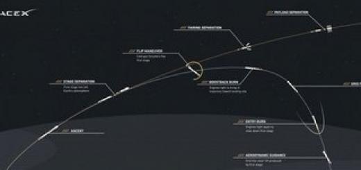 SpaceX не оставляет попытки посадки ракеты