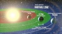 Возле каждой пятой звезды, может быть планеты с жизнью