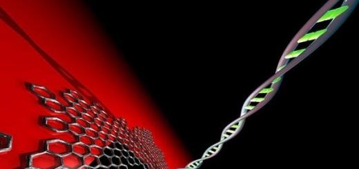 Инновационный метод анализа ДНК ускорит диагностику рака