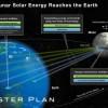 Японцы превратят Луну в мощнейшую электростанцию