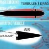 Китай планирует постройку сверхзвуковой подводной лодки, способной пересечь Тихий океан за 100 минут