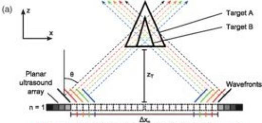 Создан акустический силовой луч, способный перемещать объекты, размерами в несколько сантиметров