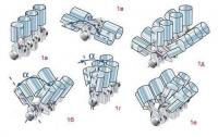 Компоновка поршневых двигателей