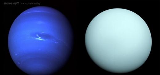 Почему Уран и Нептун так мало интересуют ученых?
