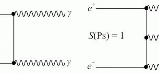 Исследователи из JQI выяснили, что бозе-эйнштейновский конденсат (БЭК), состоящий из экзотических атомов позитрония, можно использовать в качестве источника когерентного гамма-излучения.
