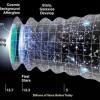 Вселенная вибрирует, подобно звенящему хрустальному бокалу